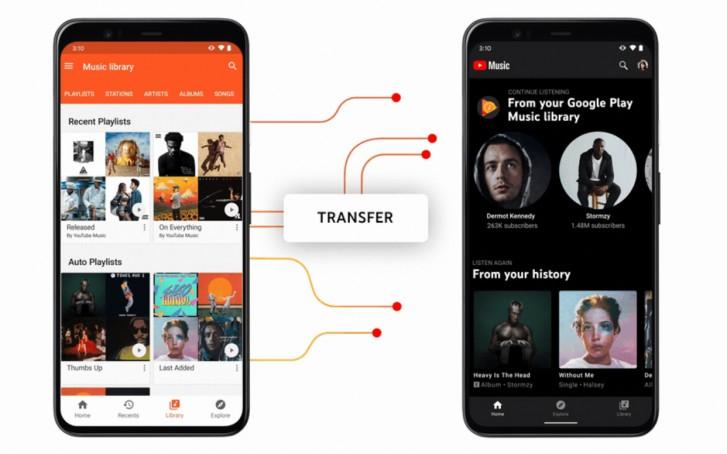 Η υπηρεσία του Google Play Music παύει να λειτουργεί από τον Δεκέμβριο, θα αντικατασταθεί από το YouTube Music 1