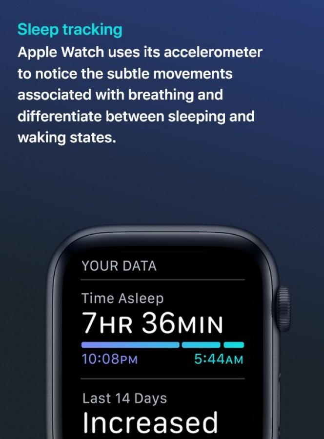 Η Apple κυκλοφορεί το WatchOS 7 Public Beta με παρακολούθηση ύπνου, οδηγίες ποδηλασίας και νέες λειτουργίες προπονήσεων 2