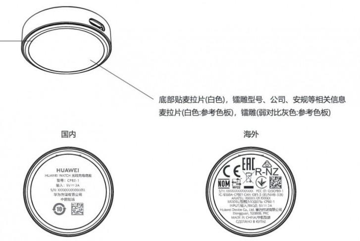 Εικόνες, πιθανά χαρακτηριστικά και νέα πιστοποίηση για το Huawei Watch GT 2 Pro 3