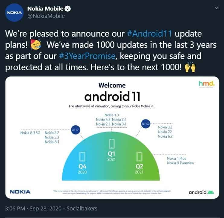 Ανακοινώθηκε το πρόγραμμα ενημέρωσης του Android 11 για smartphones της Nokia 1