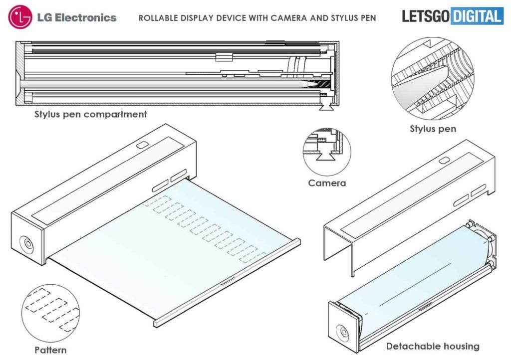 Η LG κατοχυρώνει με δίπλωμα ευρεσιτεχνίας μια μοναδική συσκευή με μια κυλιόμενη οθόνη OLED 1