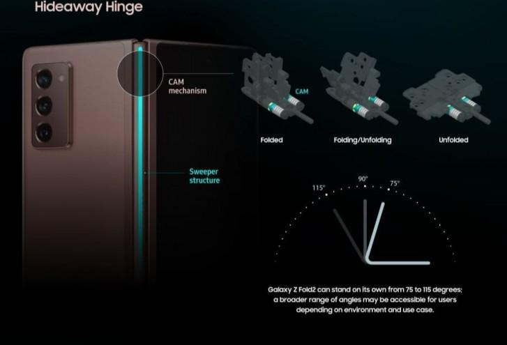 [Eπίσημο]: Υποδεχτείτε το νέο Samsung Galaxy Z Fold2 με μεγαλύτερες οθόνες και νέα απόκρυψη του μεντεσέ 1