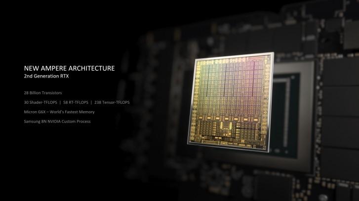 Η Nvidia ανακοινώνει νέες κάρτες γραφικών RTX 3090, 3080 και 3070 2