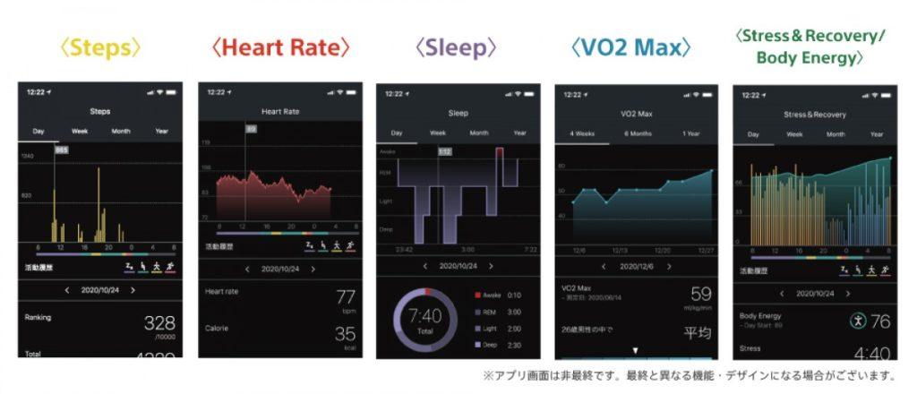 Με ιδιαίτερα χαρακτηριστικά είναι εξοπλισμένο το νέο smart band Sony Wena 3 2