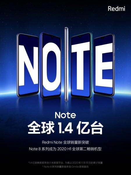 Οι πωλήσεις της σειράς Redmi Note ξεπερνούν τις 140 εκατ. μονάδες παγκοσμίως 1