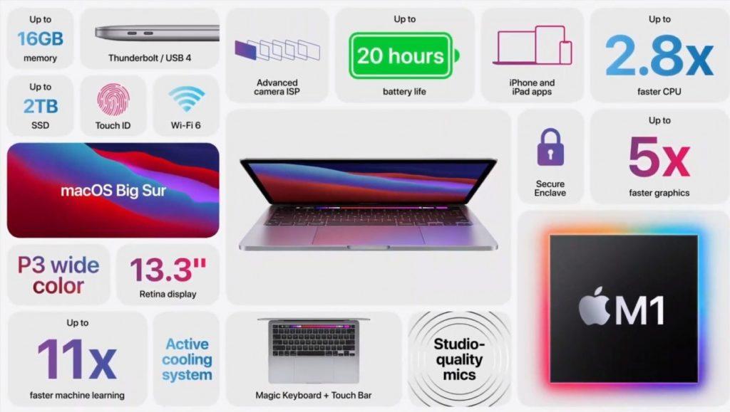 Σαν την μπαταρία και την απόδοση του νέου Apple MacBook Pro 13 δεν έχει κανένα άλλο μοντέλο MacBook 2