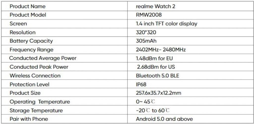 Realme Watch 2: Έλαβε πιστοποίηση FCC και έγιναν γνωστές οι προδιαγραφές και σχεδιασμός του 1