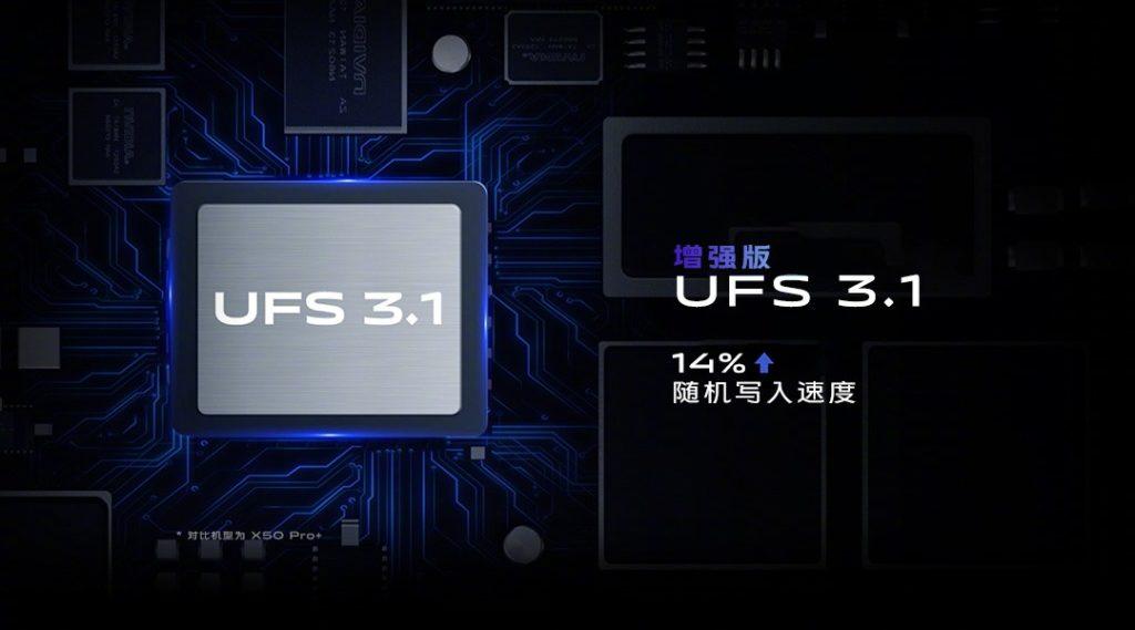 Τερατώδης σε όλα το νέο Vivo X60 Pro+ 2