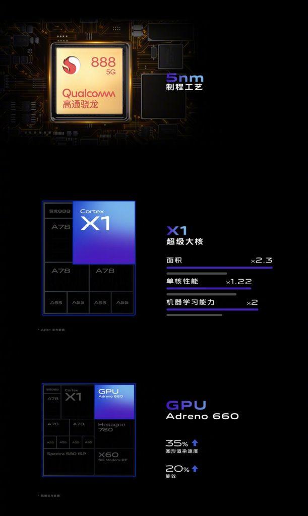 Τερατώδης σε όλα το νέο Vivo X60 Pro+ 4