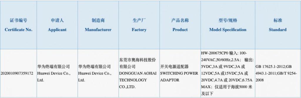 Εξωφρενικό αλλά είναι έτοιμος ο νέος φορτιστής της Huawei των 135W 1