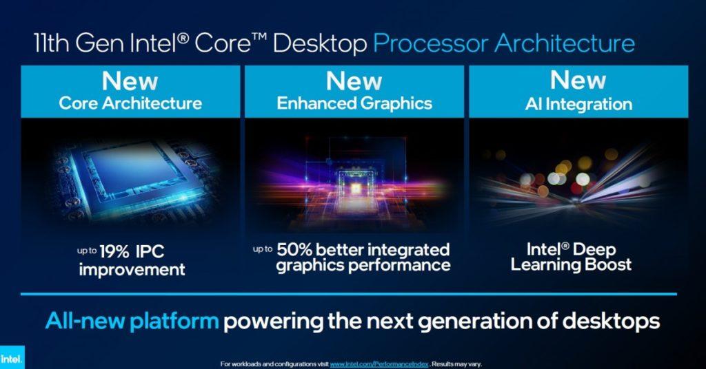 Στα πλαίσια της CES 2021, η Intel έδειξε mobile επεξεργαστές 11ης γενιάς, την πλατφόρμα Alder Lake και άλλα 2