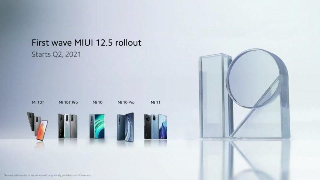 Επιβεβαιώθηκαν οι λεπτομέρειες περί διάθεσης του MIUI 12.5 και αυτά είναι τα πρώτα συμβατά τηλέφωνα 1